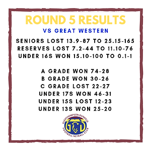 round 5 results.png