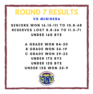 results round 7.png
