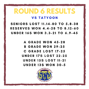 round 6 results.png