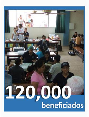 120,000 Beneffitted Children