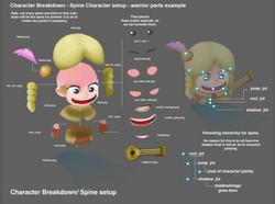 character_breakdown