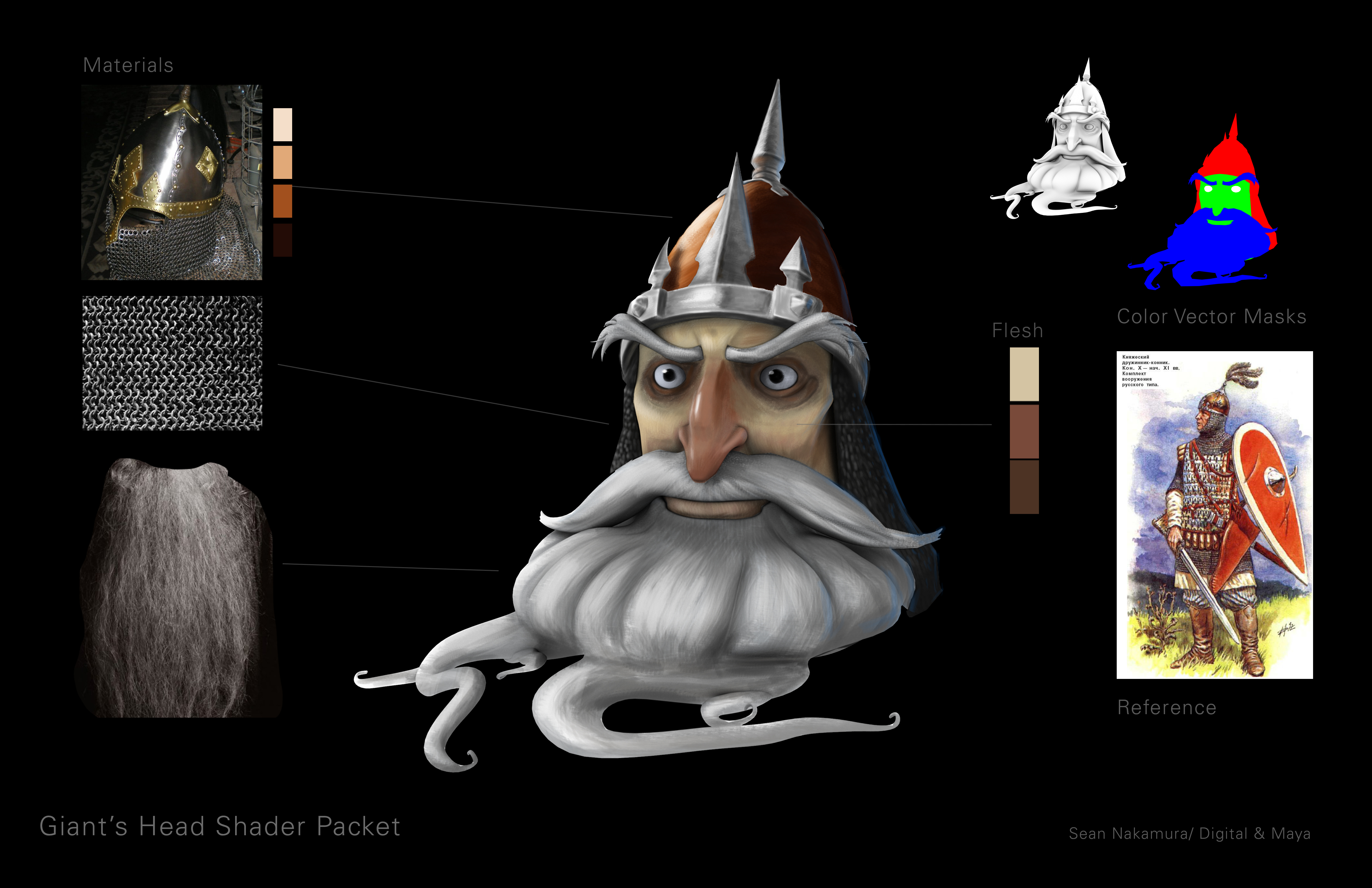 Sean_Nakamura_Giant_shaders_materials