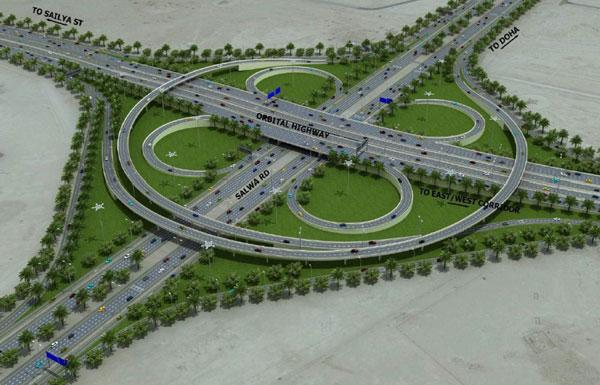 New Orbital Track Road