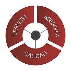 servicio-calidad.garantia-01.jpg