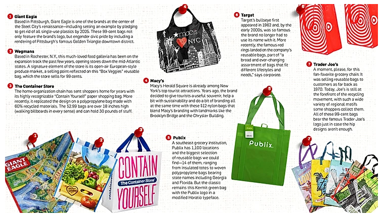 Reusable Grocery Bags are Movable Marketing Tools