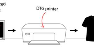 Direct to Garment Printing!