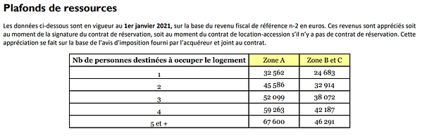 plafonds brs psla 2021 v2.PNG