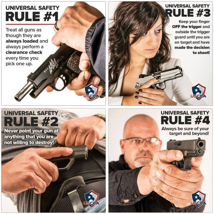USCCA Gun Safety Rules 2.jpg
