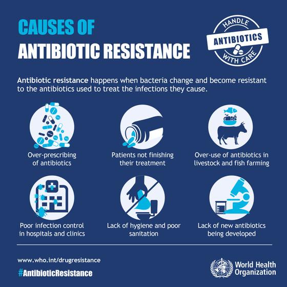 CSUF, OLLI fight the abuse of antibiotics