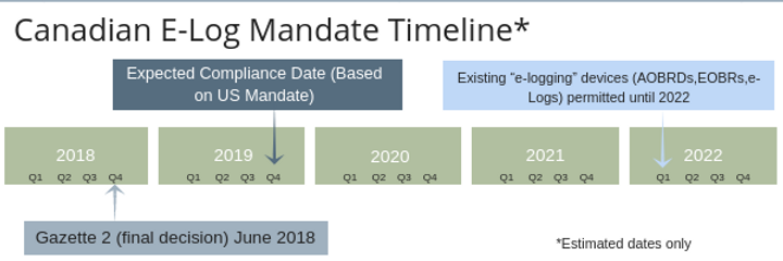 Expected-Compliance-Date-Based-on-US-Man