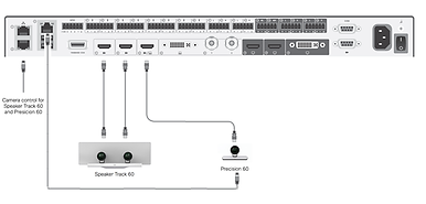 Cisco Solutions | Cisco Troubleshooting