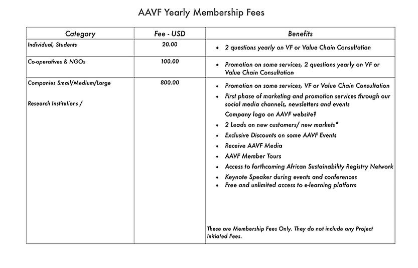 Member's fees 2020.png