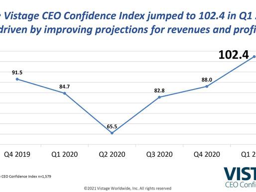 Q1 2021 CEO Confidence Index