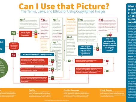 For Your Brand's Sake, Use Original Photos