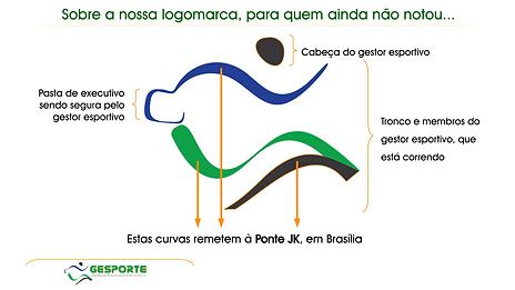2020-03-13 - C Logomarca GESPORTE_Page_3