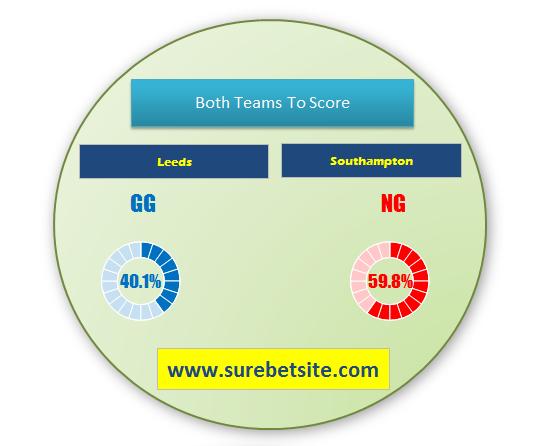leeds vs southampton