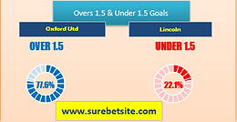 Oxford Utd vs Lincoln Betting tips & Predictions