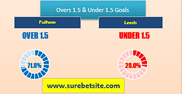 Fulham vs Leeds Betting tips & Predictions
