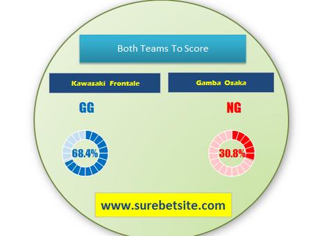 1X2 OR WIN-DRAW-WIN PREDICTION FOR KAWASAKI FRONTALE VS GAMBA OSAKA