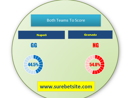 NAPOLI VS GRANADA PREDICTIONS