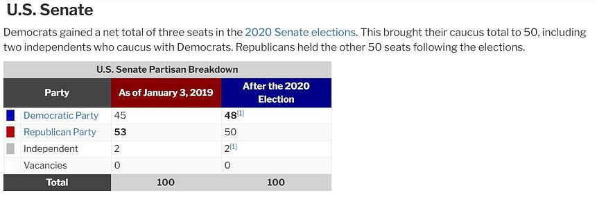 Senate Breakdown.JPG