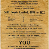 Poster for the NAACP anti-lynching campaign