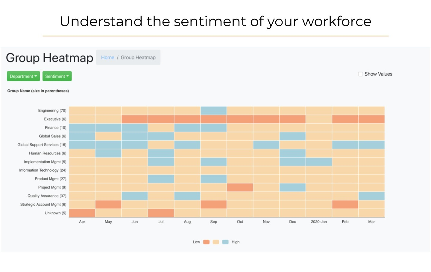 Heat Map Sentiment