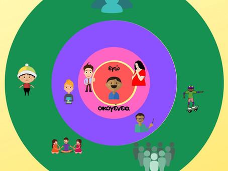 """Πως να δείξουμε στα παιδιά την κοινωνική απόσταση. Γιάννης Μπούγος, Ψυχολόγος Δ/ντής """"Σύναψις"""""""