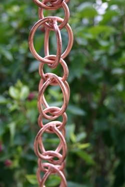 Dbl loop-2 #3130
