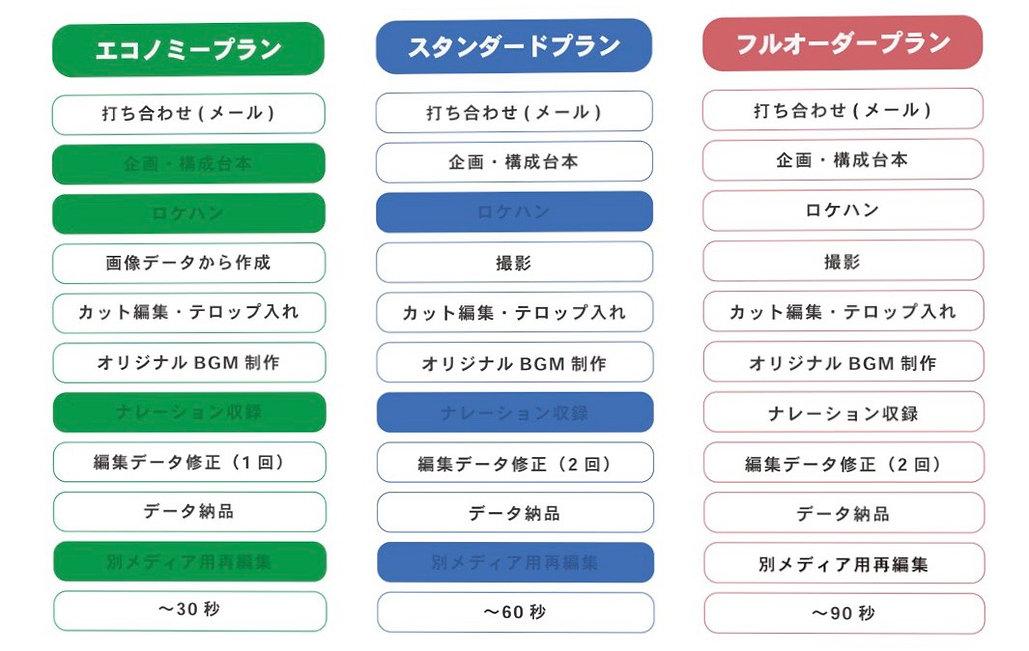 新映像事業部プラン.jpg
