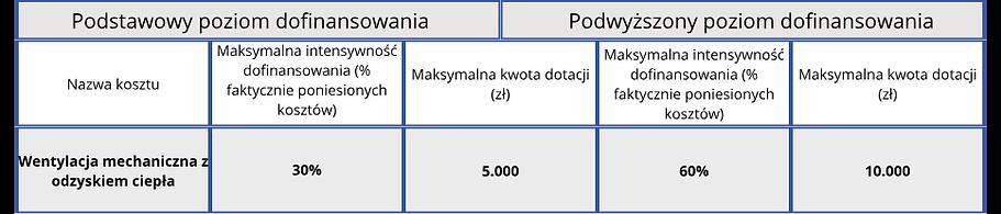 tabela_strona.png