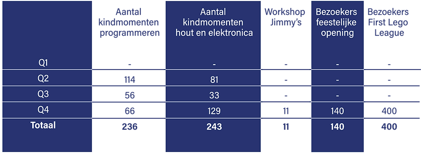 tabel 1-2 uitgelicht-.png