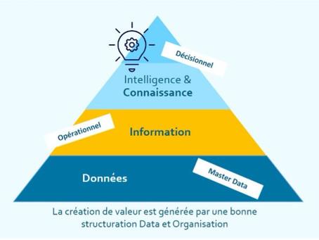 L'information Produit, un potentiel de valeur sous-estimé par les directions