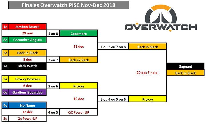 Finales Overwatch PISC.jpg