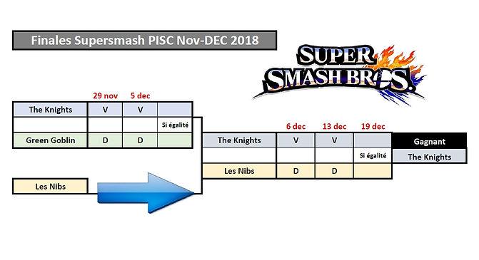 Finales supersmash PISC.jpg