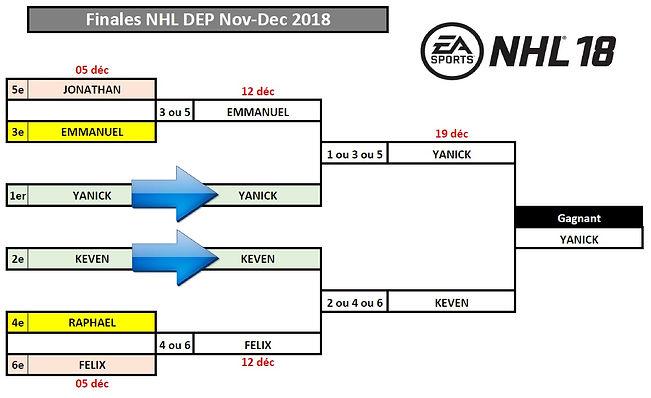 DEP Finales NHL.jpg