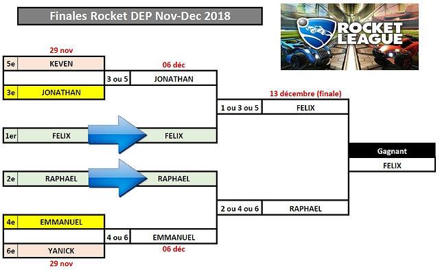 DEP Finales Rocket.jpg