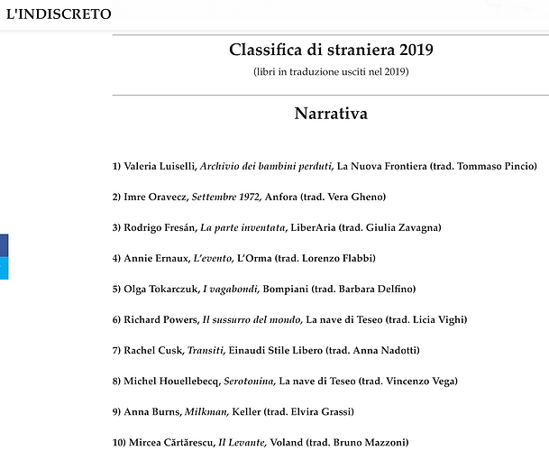 L'indiscreto Classifica di qualità 2019