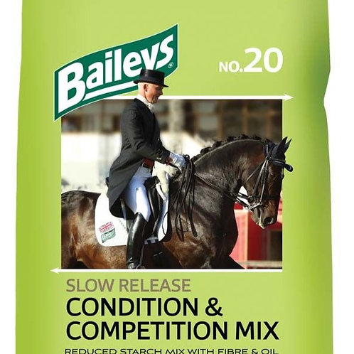 NO.20 SLOW RELEASE CONDITION & COMPETITION MIX