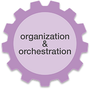 Organization & orchestration.png