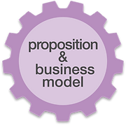 Proposition & business model.png