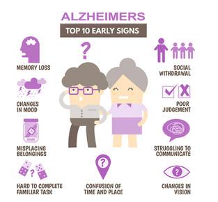 Ten Warning Signs of Alzheimer's
