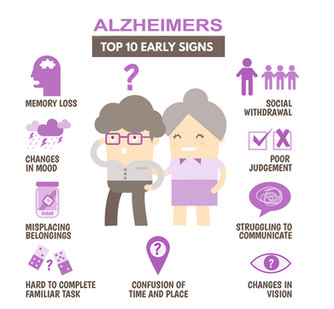 Ten Warning Signs of Alzheimer's