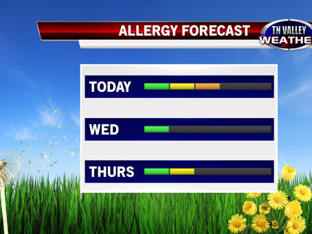 Allergies... Need we say more?  Good news here!