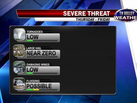 Severe Storms This Week?