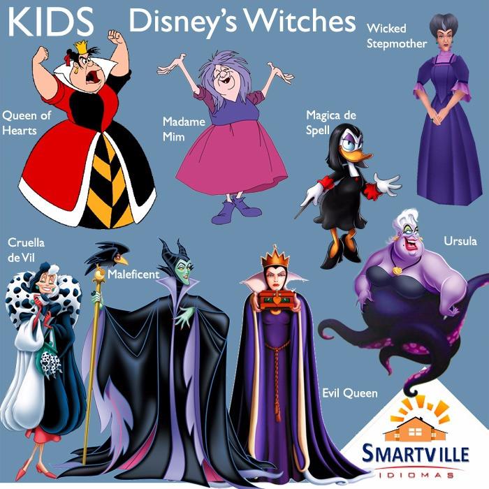 Qual E O Nome Das Bruxas Da Disney Em Ingles