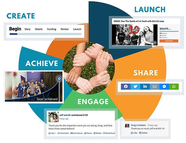 online-fundraising-platform-free.jpg