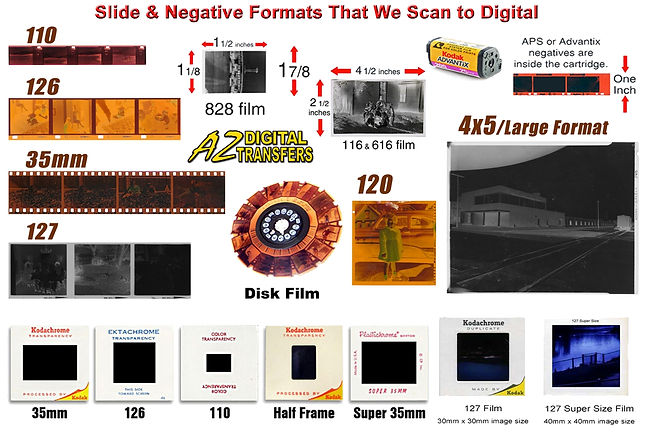 All slide & negative formats we scan to digital at AZ Digital Transfers