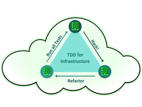 Test Drive IT Infrastructure Automation