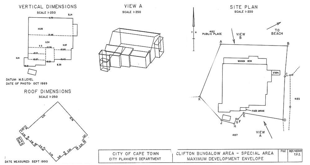Clifton Development Envelope Constraints